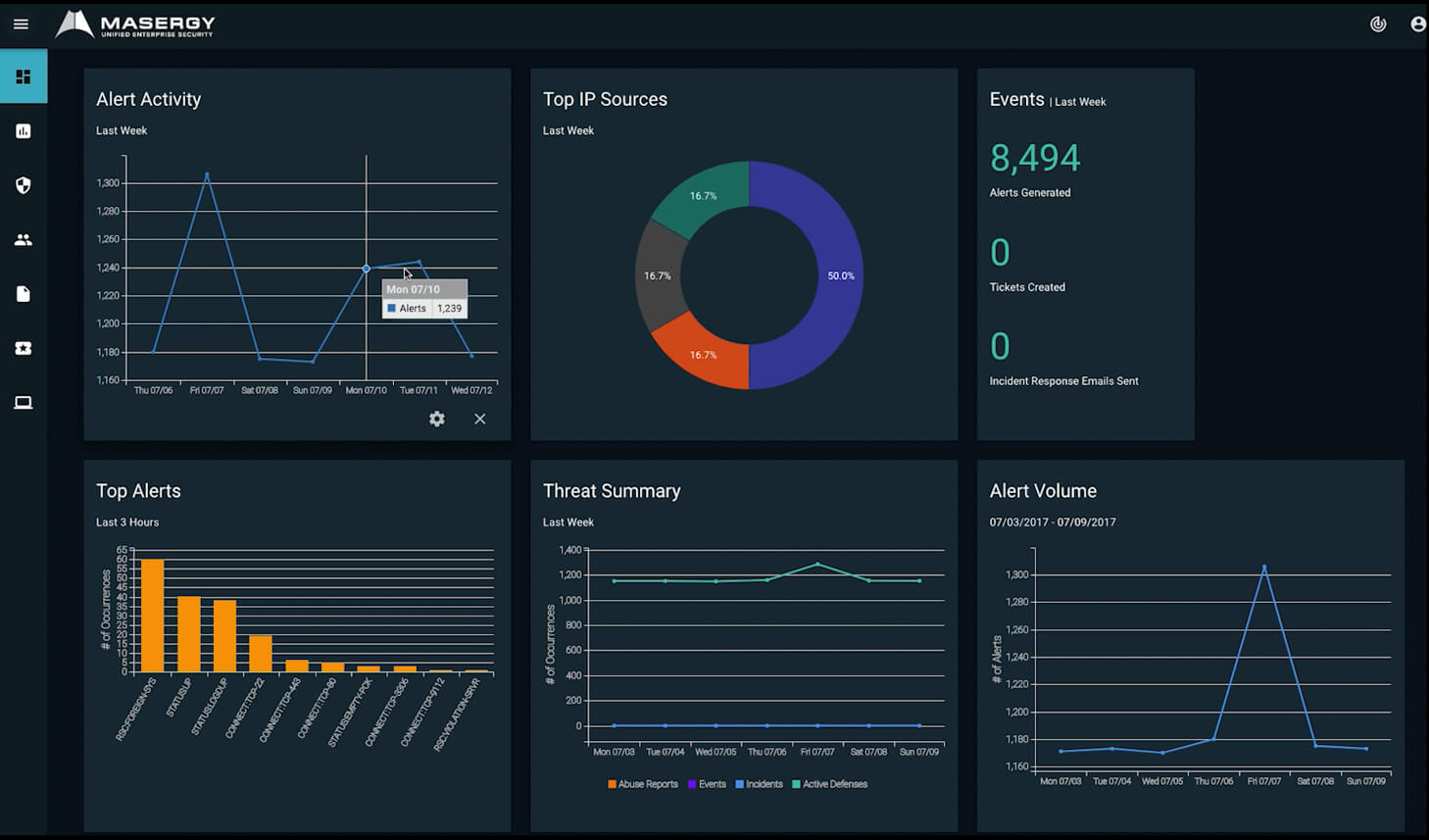 network visibility tool